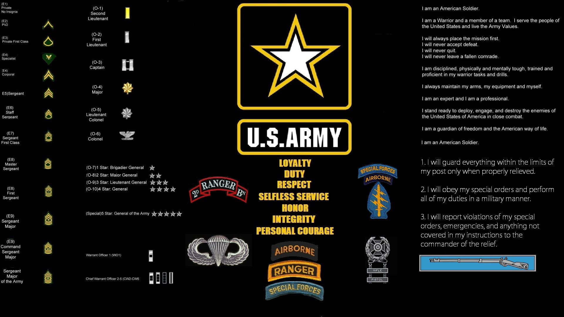 Army Ranger Wallpapers 70 Background Pictures