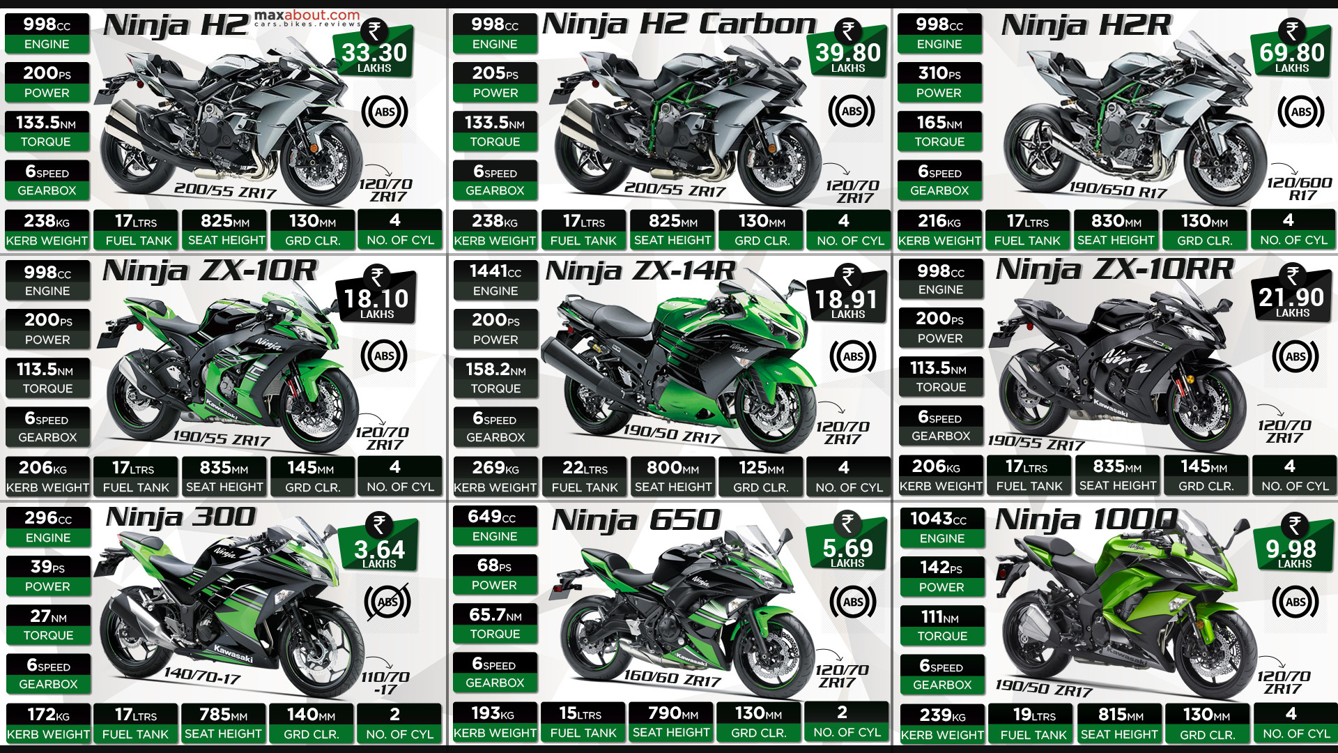 3000x1850 Related Wallpapers Kawasaki Ninja H2r Wallpaper