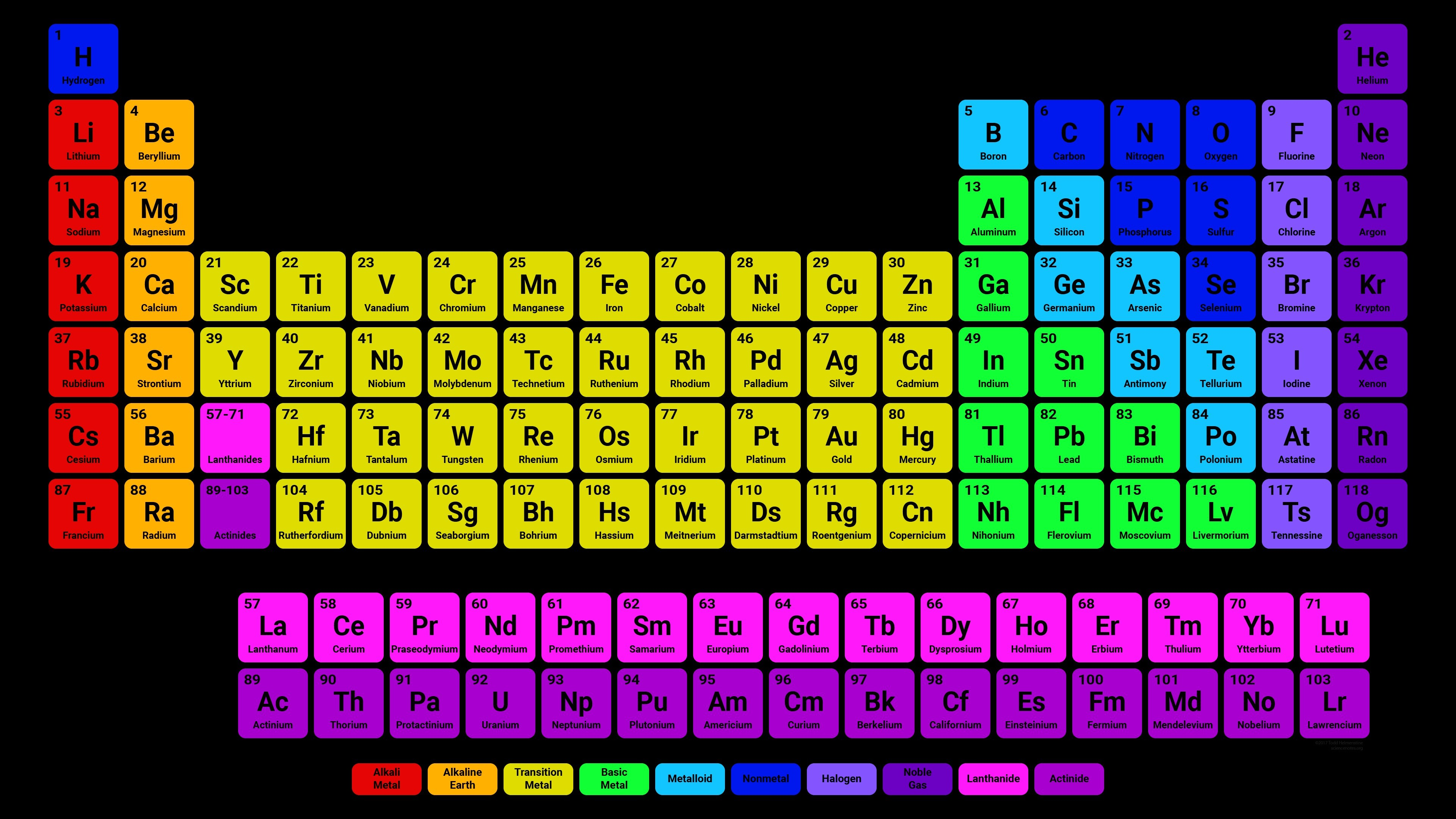 3840x2160 periodic table simple best simple color periodic table wallpaper hd periodic table wallpapers
