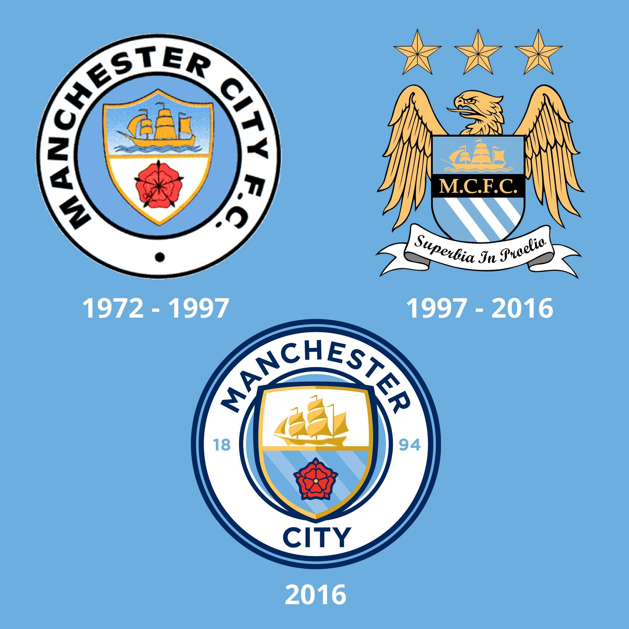 man city wallpapers 2017 85 background pictures