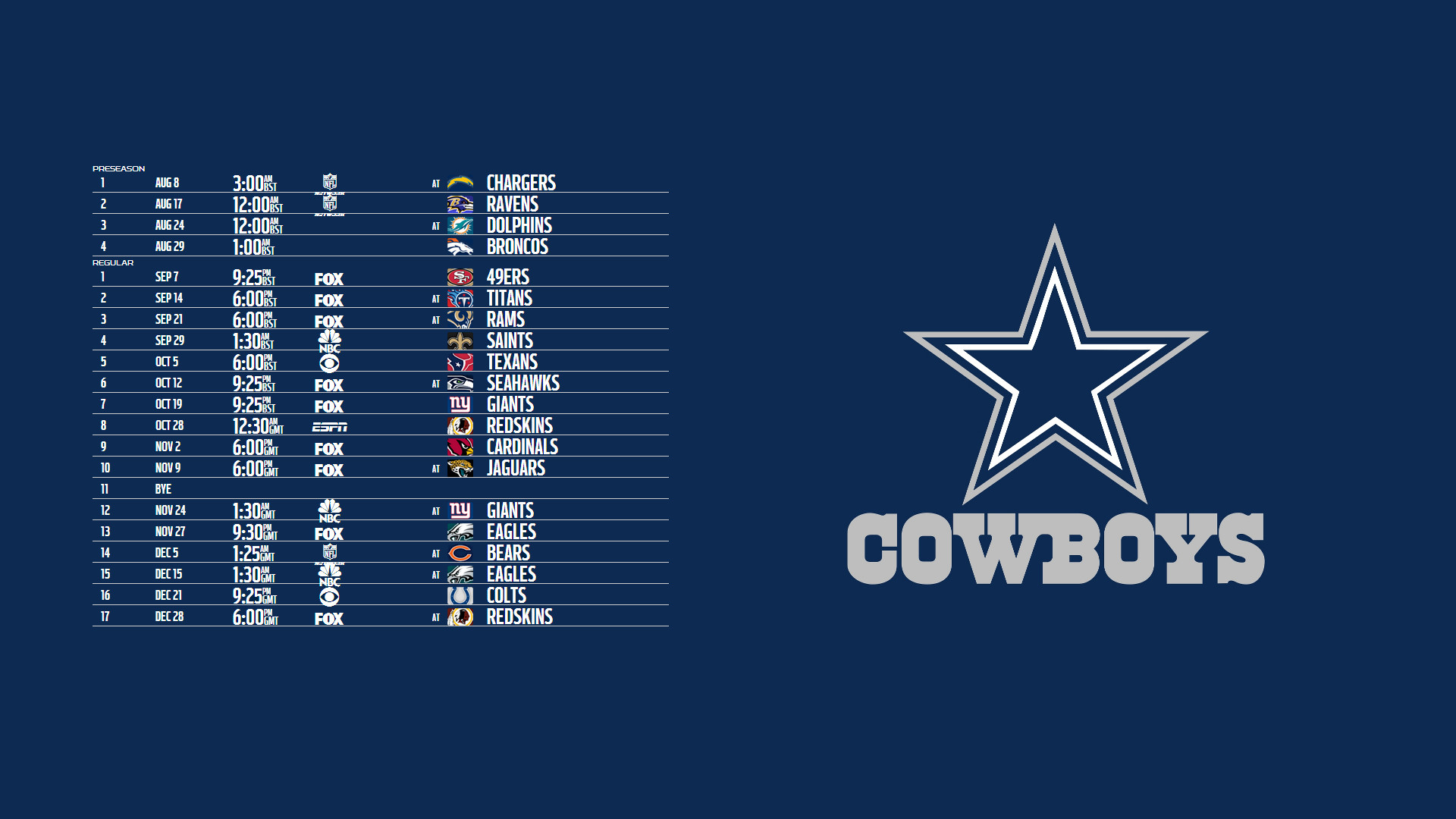 Dallas Cowboys Wallpapers 73 Background Pictures