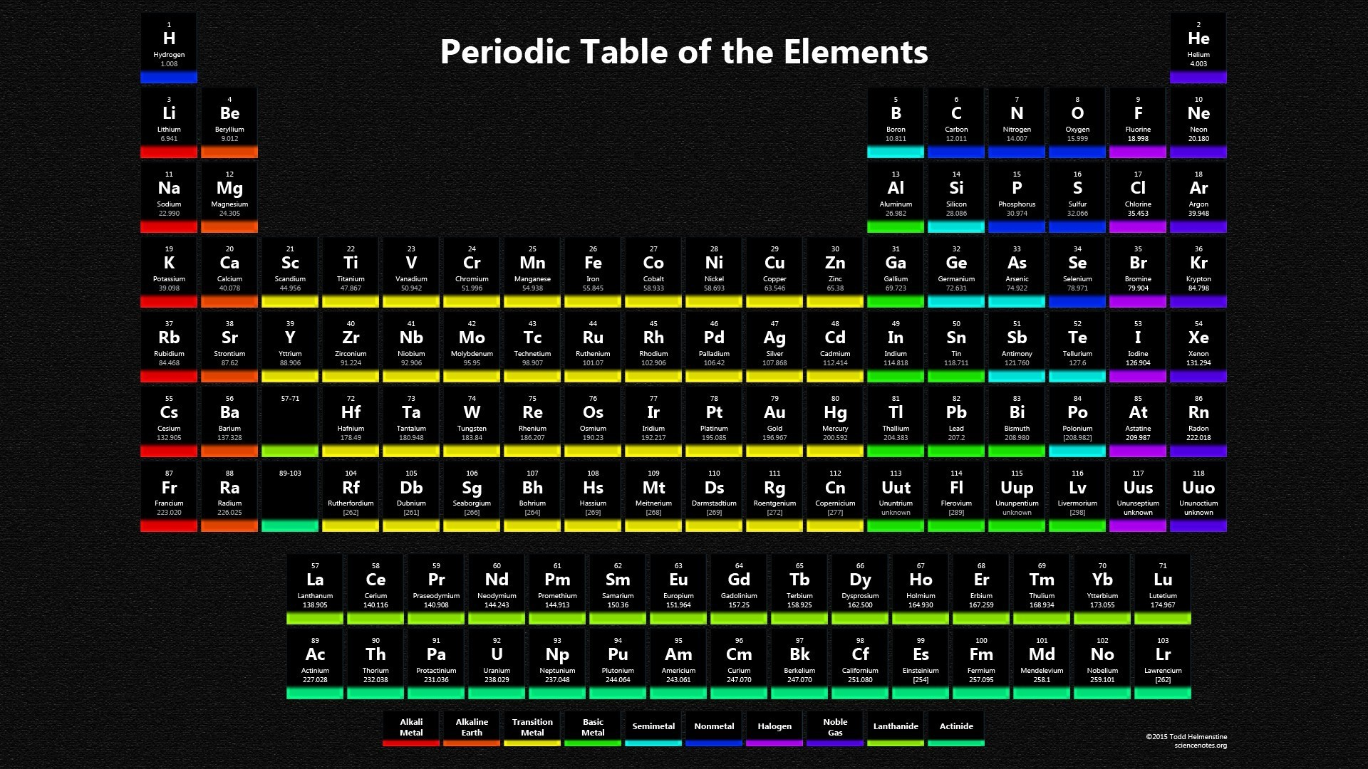 Periodic table wallpapers 81 background pictures 1920x1080 periodic table density fresh density periodic table wallpaper periodic table wallpapers urtaz Image collections