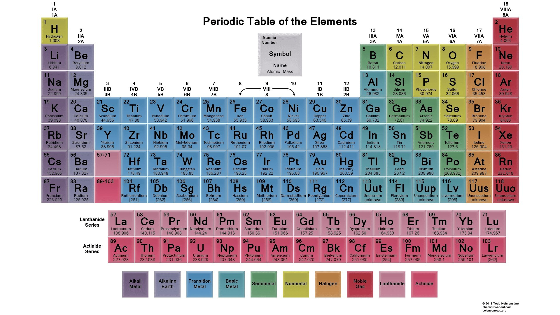 Periodic table of elements desktop wallpapers 76 background pictures 3840x2160 table periodic table copy neon periodic table desktop wallpaper new periodic table elements neon best neon colored glowing tube urtaz Images